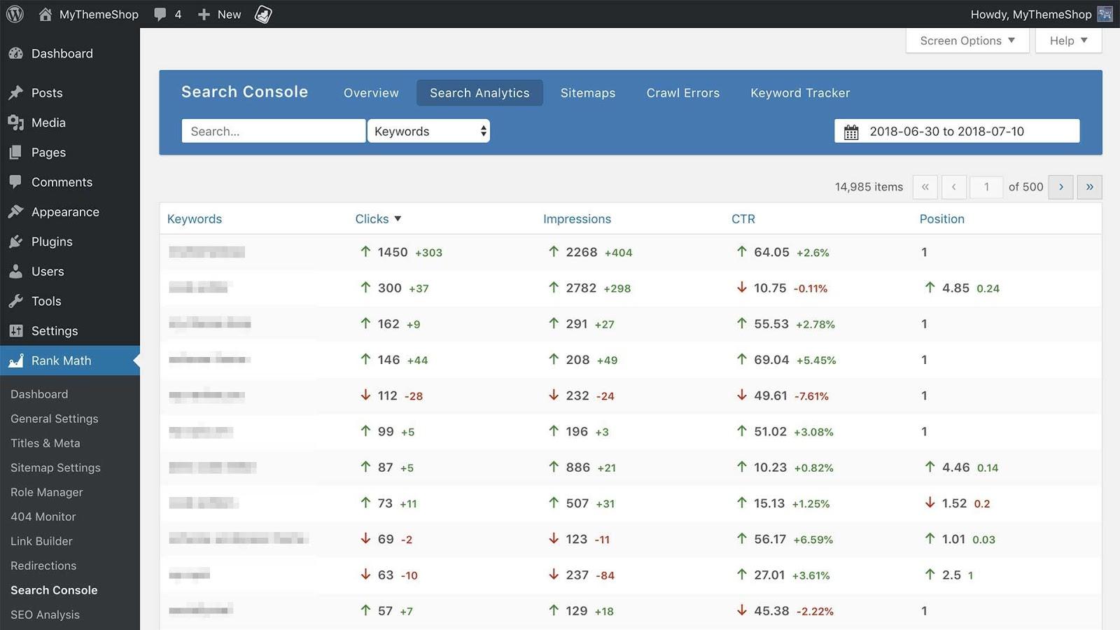 rankmath keyword analysis