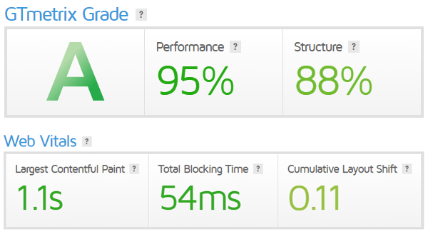 convesio GTmetrix grade with Oxygen Page Builder