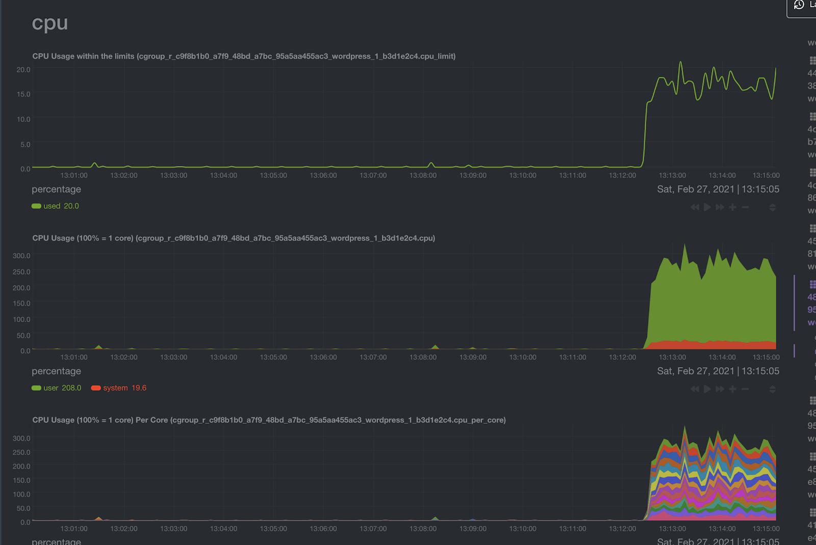 cpu usage stats
