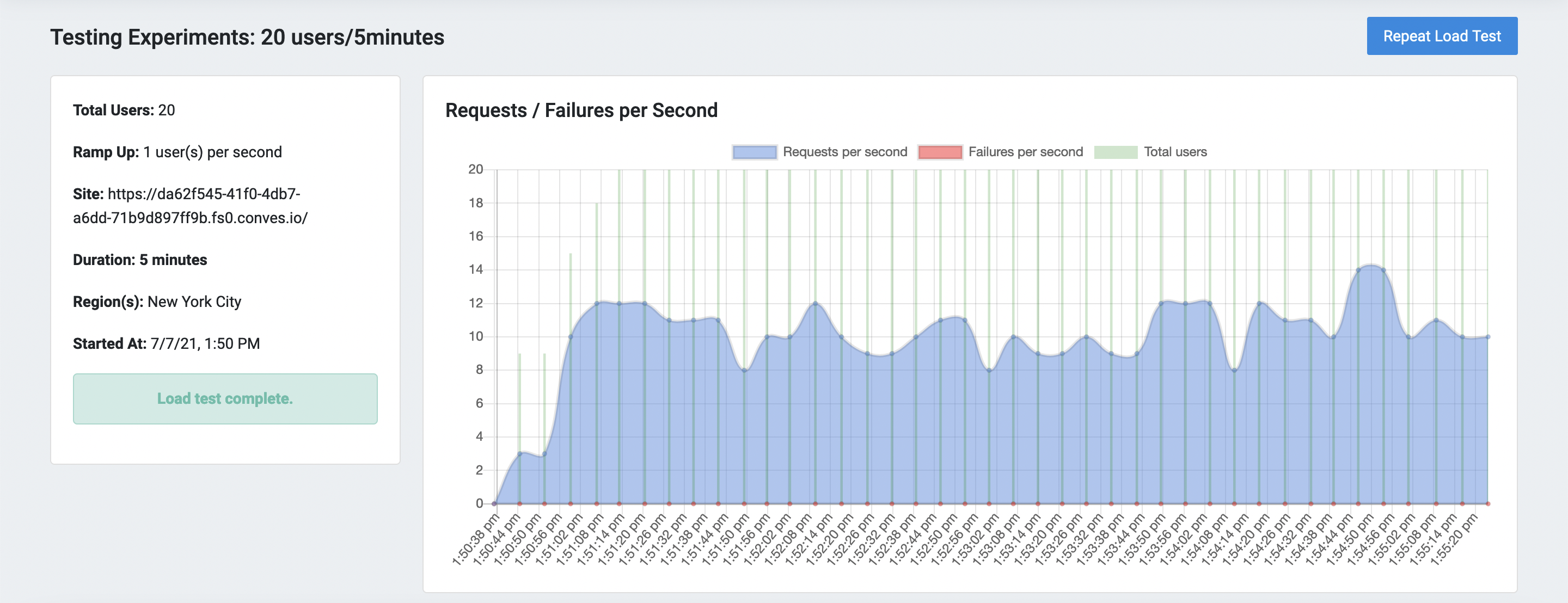 Screenshot showing requests and failures per second