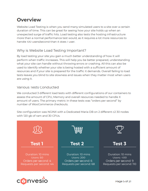 Cover of a WooCommerce hosting load testing report by Convesio